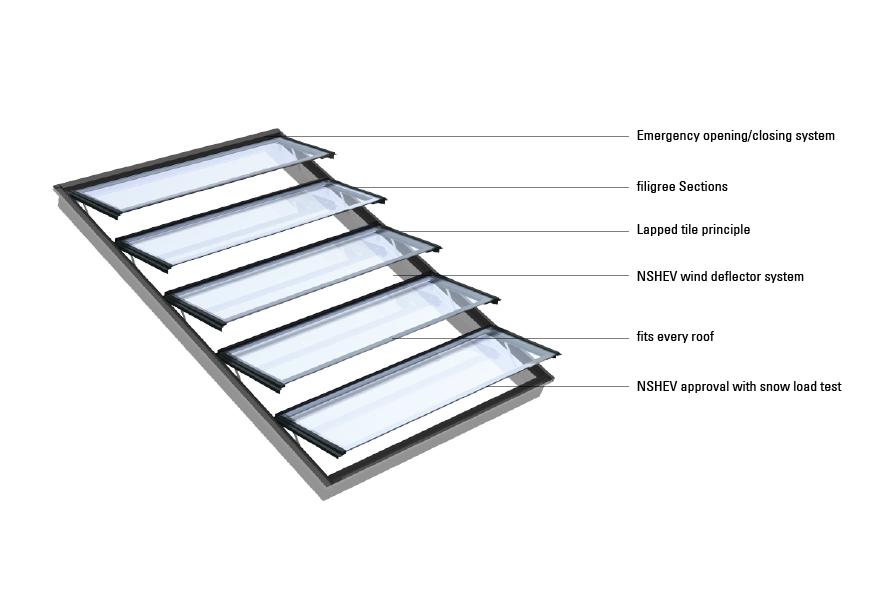 Lacker Fenstertechnik Lamellenfenster Klappfenster